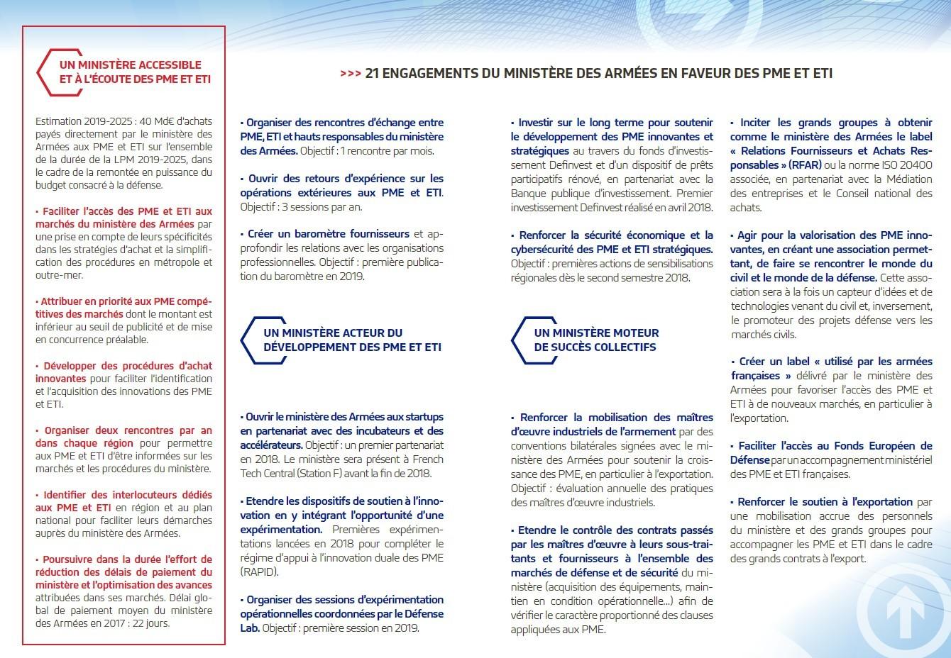 Les 21 engagements du Minarm en faveur des PME et ETI (Crédits : Ministère des Armées)