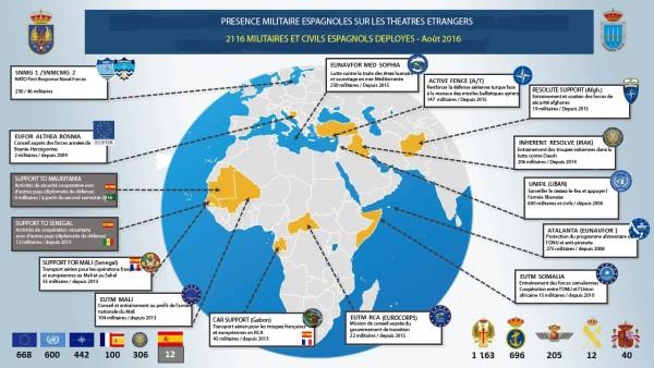 Cette carte a été modifiée par nos soins sur base d'une carte publiée par l'état-major des forces armées espagnoles