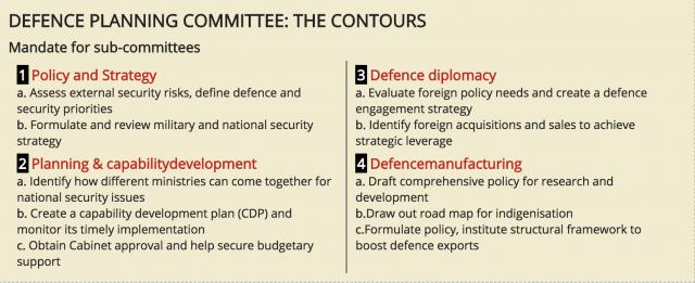 Les quatre sous-commissions du Defence Planning Commitee indien (Source  : Hindustan Times)