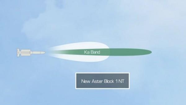 L'usage d'une fréquence de bande Ka permettra à l'Aster 30 de détecter et traquer plus tôt et plus précisément toute menace (Crédit photo: MBDA)