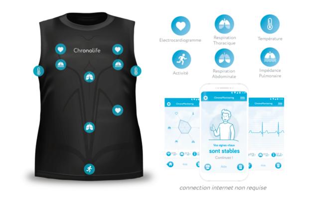 Un t-shirt connecté pour alléger la charge du personnel soignant ? (Crédit : Chronolife)