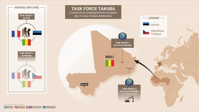 Le dispositif de la TF Takuba tel qu'annoncé durant l'été (Crédits: EMA)